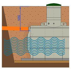 Konstrukční úpravy  Žumpa 5 m³ - KÚ EXTREME pro hloubku nátoku do 1,1 m