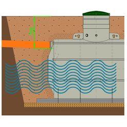 Konstrukční úpravy Septik 3 m³ - KÚ EXTREME pro hloubku nátoku do 0,8 m