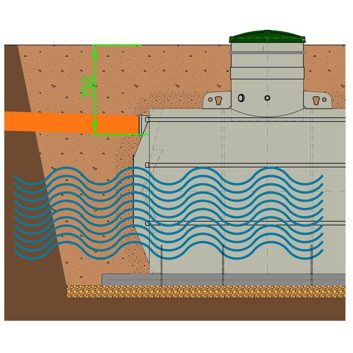 Konstrukční úpravy Žumpa 9 - KÚ EXTREME pro hloubku nátoku do 0,8 m